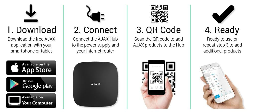 Installation instruction AJAX Alarm system