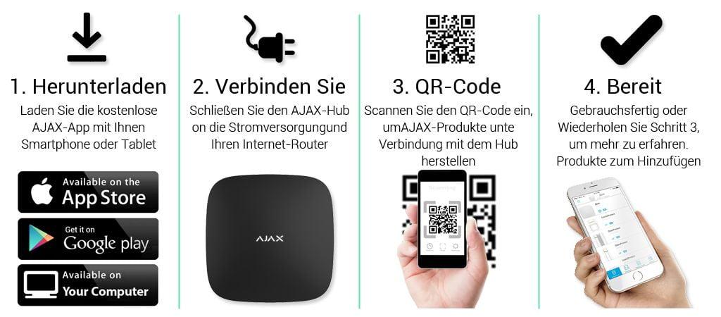 Anleitung Installation AJAX Alarmsystem