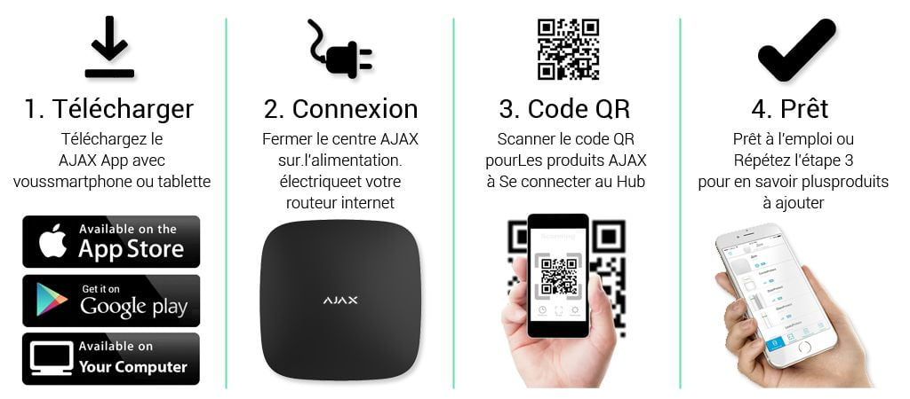 Installation du système d'alarme AJAX