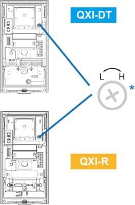 QXI-RDT-X5 MW afstellen